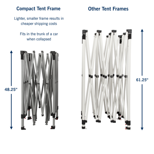 A comparison between our compact and other canopy frames